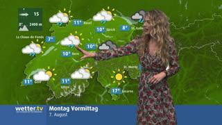 Das Schweizer Wetterstudio