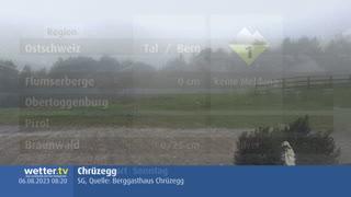 Wintersport Liechtenstein und Ostschweiz