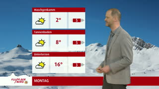 Flumserberg-Wetter