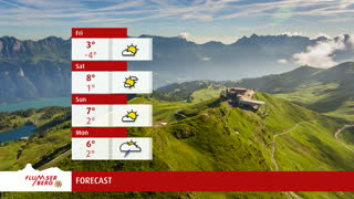 WeatherTV Flumserberg